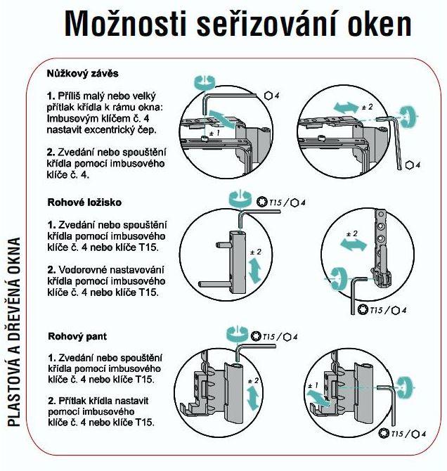 seřízení kování plastových oken